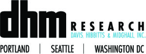 DHM Research: Davis Hibbitts & Midghall Inc. logo